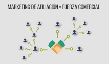 marketing afiliacion